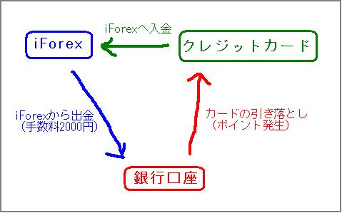 iforex1